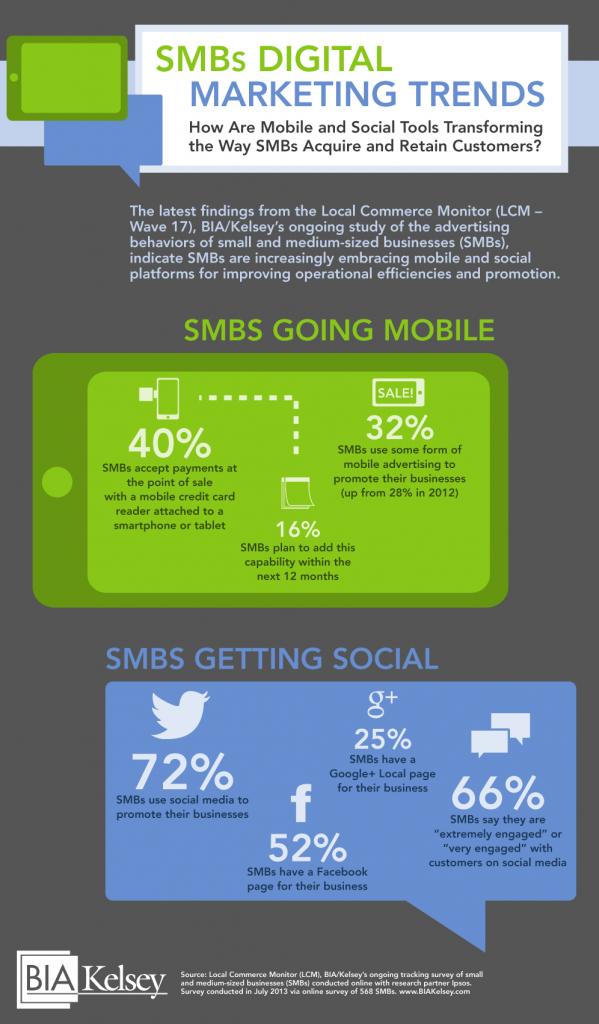 SMB_infographic