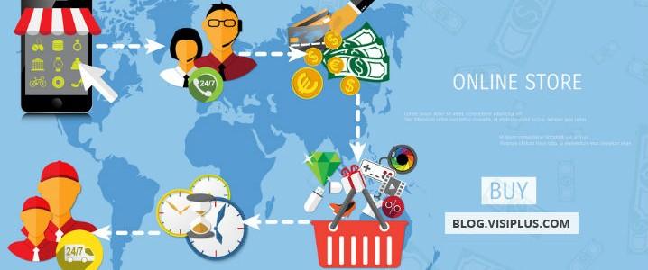 Les bonnes pratiques pour optimiser son site e-commerce