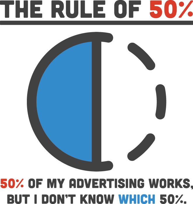 Rule-of-50