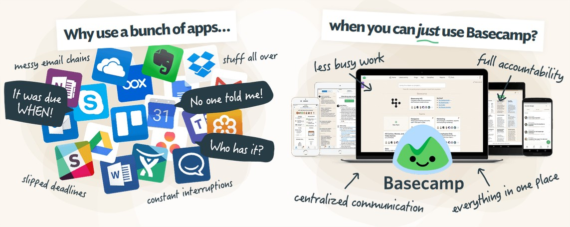 Basecamp Project Management & Team Communication Software
