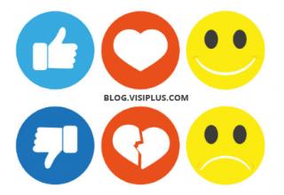 Facebook : les tendances marketing à suivre