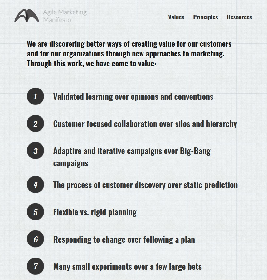 Source : Agile Marketing Manifesto