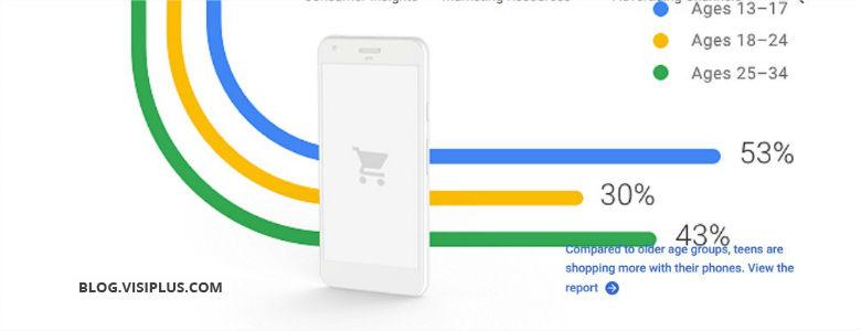 Les 3 domaines sur lesquels investir pour améliorer l'expérience utilisateur sur mobile, selon Google