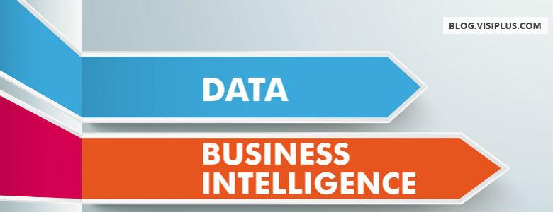 Utiliser le Big Data en temps réel pour le Business Intelligence