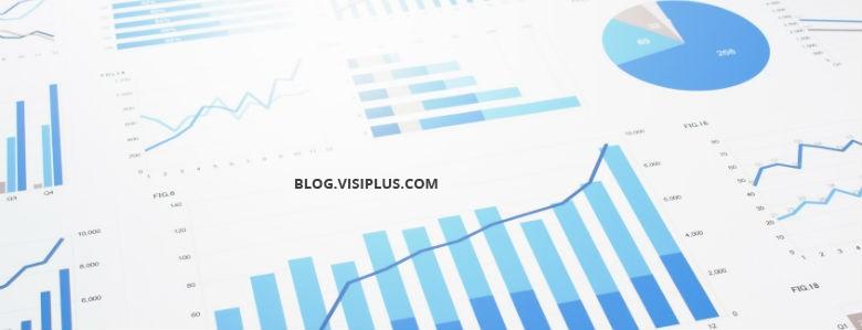 La data visualisation pour une meilleure expérience client