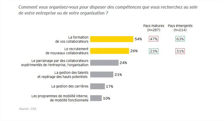 EY-Révolution des métiers Christophe.indd - EY-revolution-des-metiers.pdf - 3