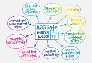 Comment suivre votre campagne de marketing d'affiliation