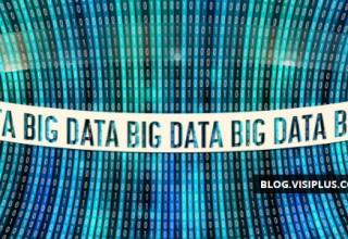 Qu'est-ce que Big Data Analytics sur les réseaux sociaux ?