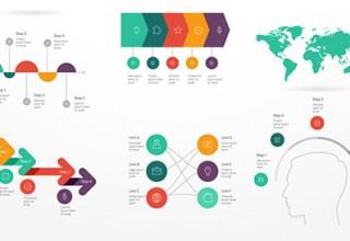 7 bonnes raisons d'utiliser l'infographie dans vos stratégies marketing