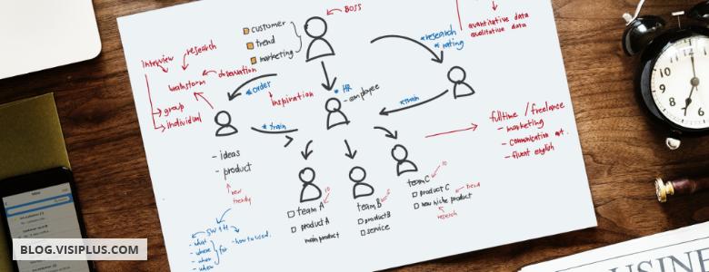 8 conseils pour optimiser sa stratégie de marketing de contenu en 2019