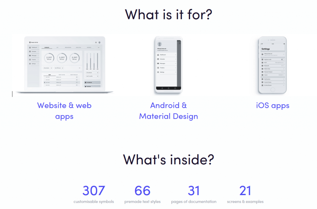 Sketch UX design Kit