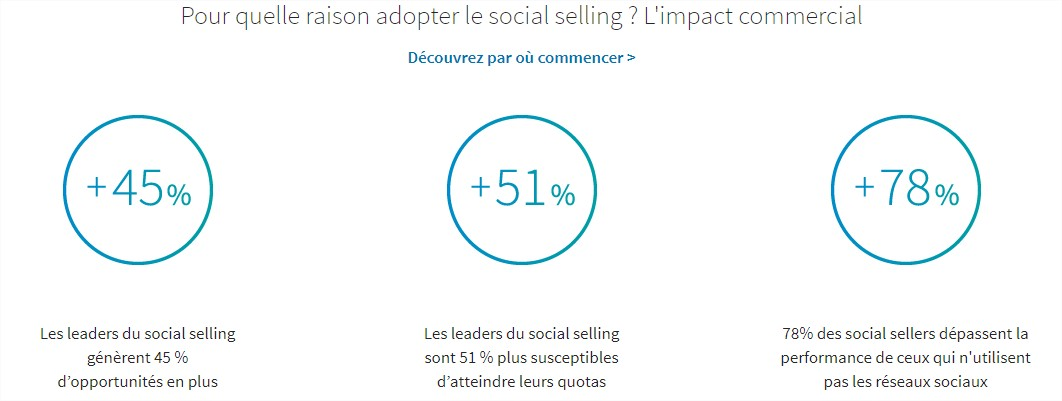 Solutions commerciales  LinkedIn Sales Solutions - Google Chrome_2