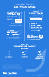 infographie-1ere-page-Google-1ere-Position