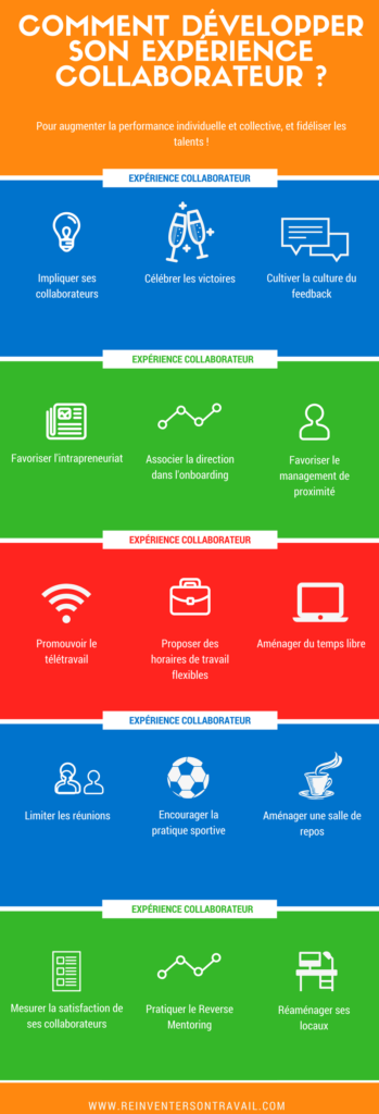 infographie-experience-collaborateur-349x1024