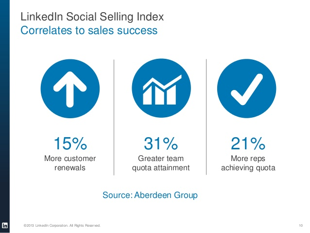 social-selling-in-regulated-environments-discover-how-social-selling-is-generating-warm-leads-for-the-financial-services-sector-10-638