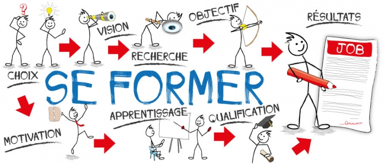 formation-professionnelle-shema