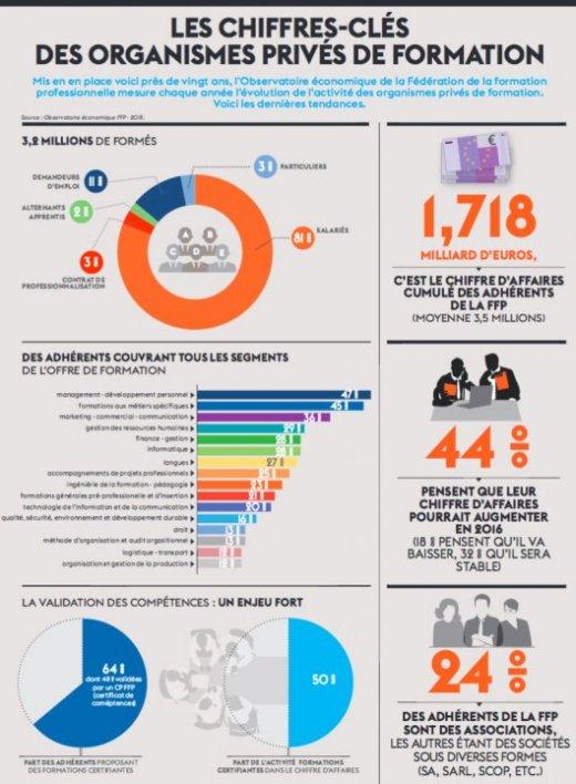 infographie897-95d5a-b01d2