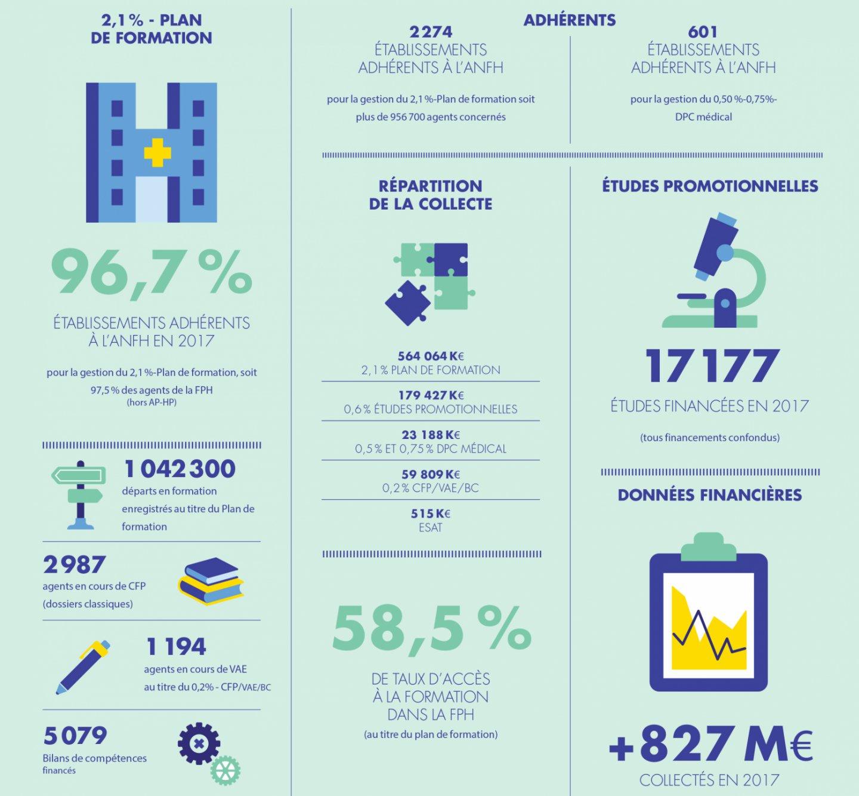 infographie_ra_2017_fond_vert-1