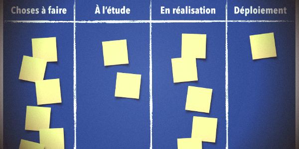 Source image : agileutile.fr
