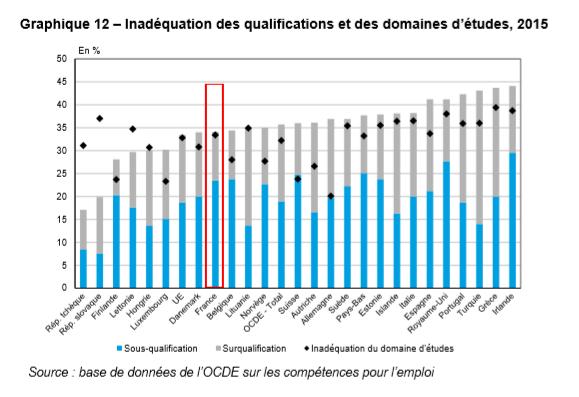 Source : rapport CNP