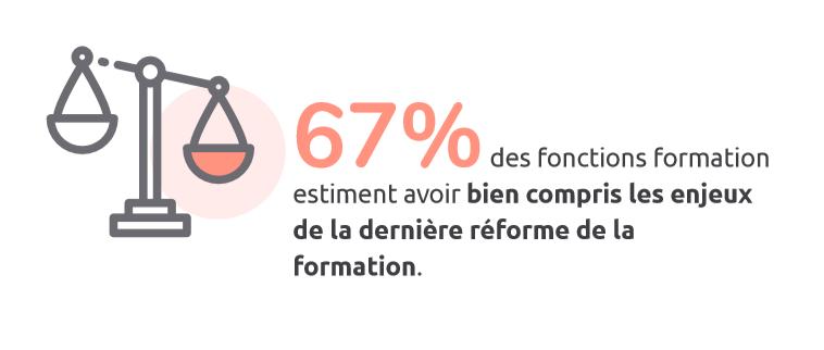 Infographie Printemps de la formation 2019 à propos de la réforme de la formation.