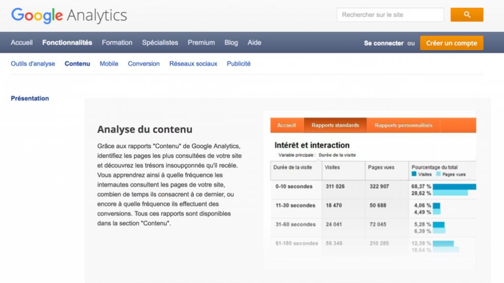 Google Analytics Intérêt et interactions
