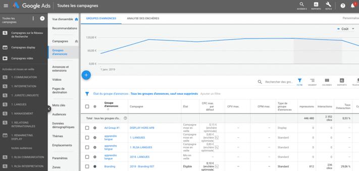 Parametre Google Ads