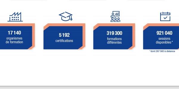 L'appli CPF compte désormais de nombreuses formations e-learning.