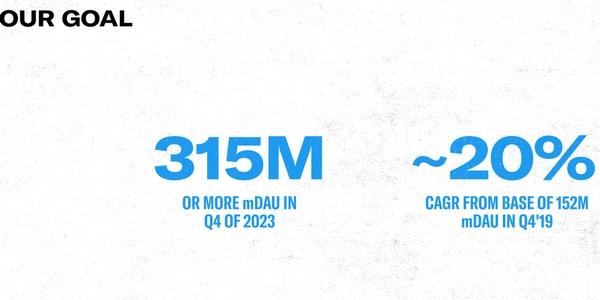 Twitter espère atteindre 315 millions DAU en 2023.