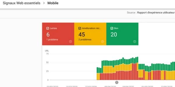 Le rapport Search Console sur les Signaux web essentiels donnent déjà des indications sur les performances de votre site