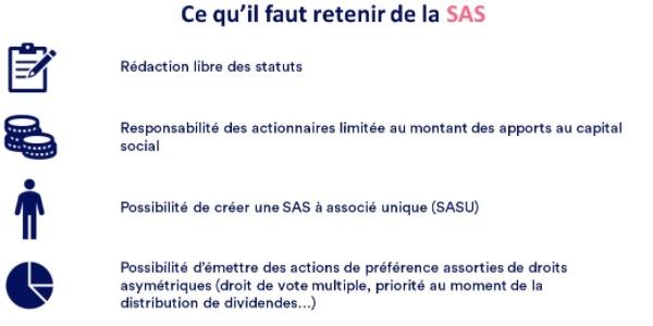 Pour lancer votre start-up, pensez à la SAS.