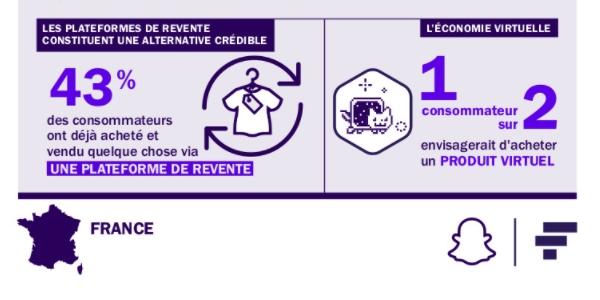 avenir du commerce : l'économie virtuelle est en plein essor en 2021 !