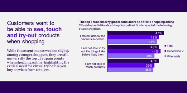avenir du commerce en ligne : 3 grands freins restent à éliminer