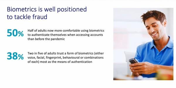Digitalisation de la relation client : les mesures d'authentification par données biométriques ont le vent en poupe en 2021