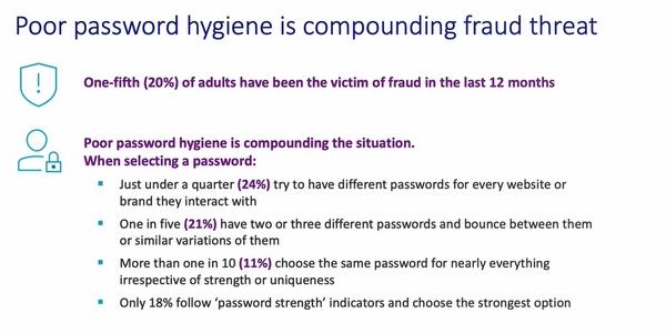 La plupart des clients n'optent pas pour des mots de passe sécurisés.