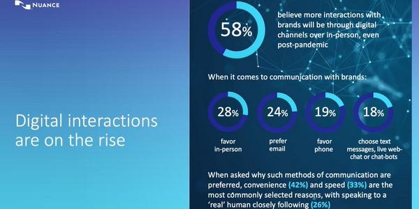 La digitalisation de la relation client devrait se poursuivre après la pandémie selon cette étude.