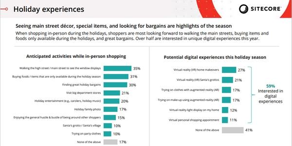 Optimiser l'expérience client en magasin et en ligne vous aidera à booster vos ventes durant les fêtes de fin d'année 2021.